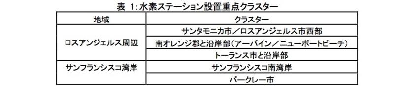f:id:YukioSakaguchi:20130628080319j:image