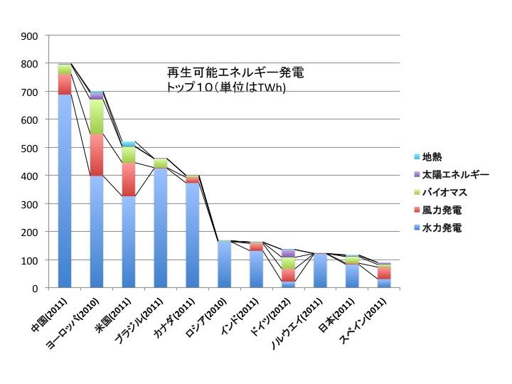 f:id:YukioSakaguchi:20130709061740j:image