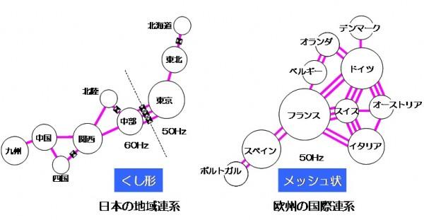 f:id:YukioSakaguchi:20140409072726j:image