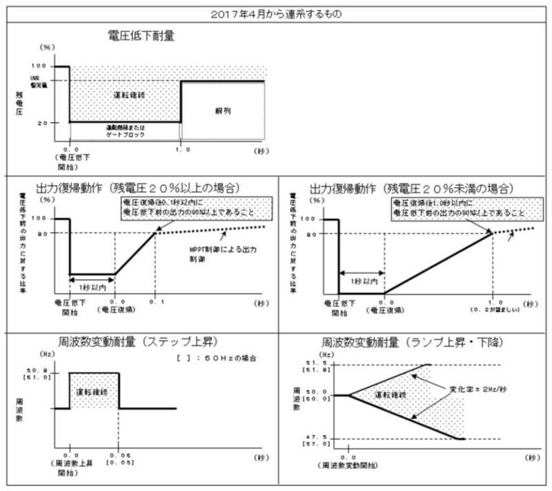f:id:YukioSakaguchi:20140409084345j:image
