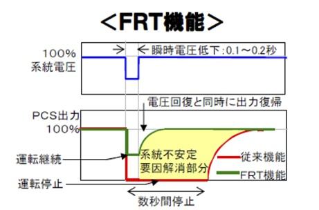 f:id:YukioSakaguchi:20140409084415j:image:right