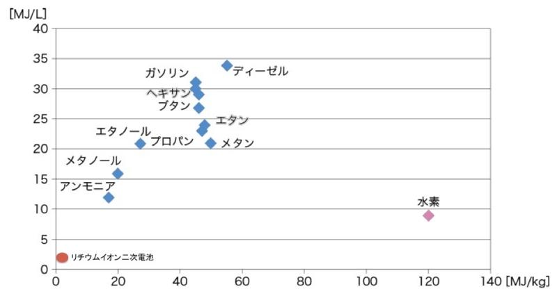 f:id:YukioSakaguchi:20140411070058j:image