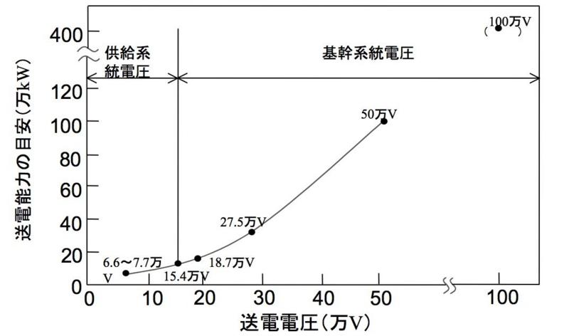 f:id:YukioSakaguchi:20140805084351j:image