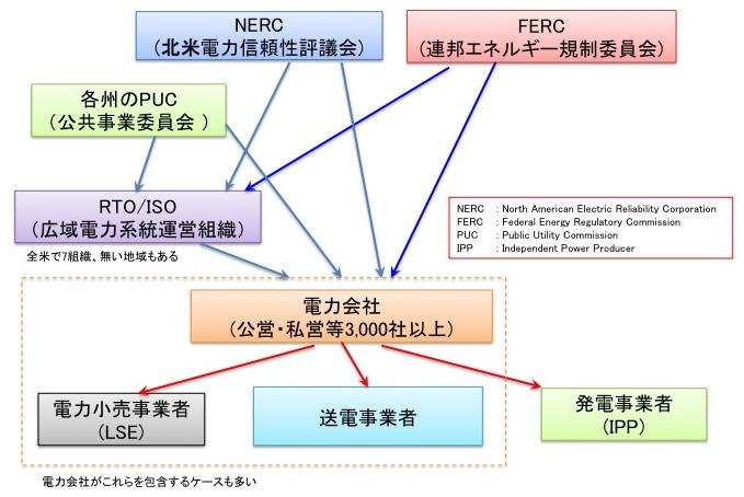 f:id:YukioSakaguchi:20141031091726j:image