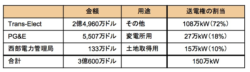 f:id:YukioSakaguchi:20141102083747j:image:w360