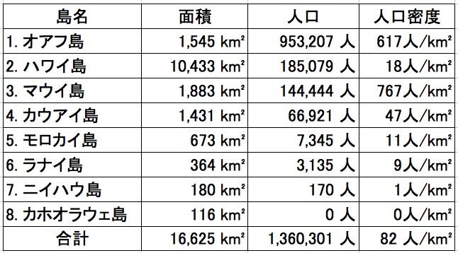 f:id:YukioSakaguchi:20150808031828j:image:w360