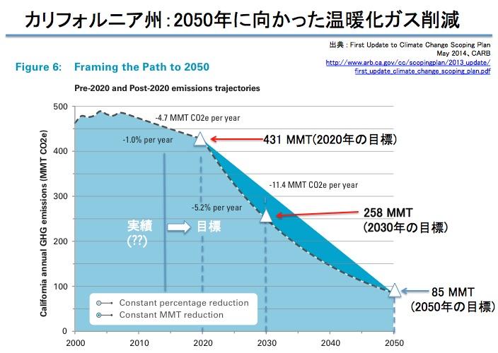 f:id:YukioSakaguchi:20150929095238j:image:w360
