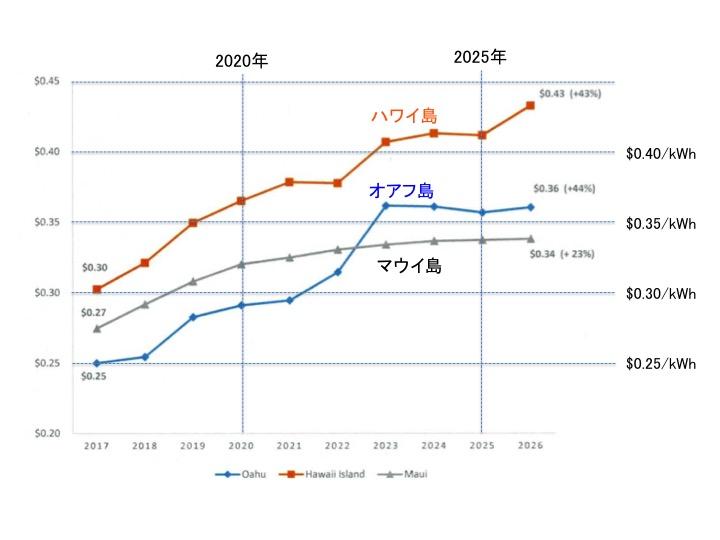 f:id:YukioSakaguchi:20170824024319j:image