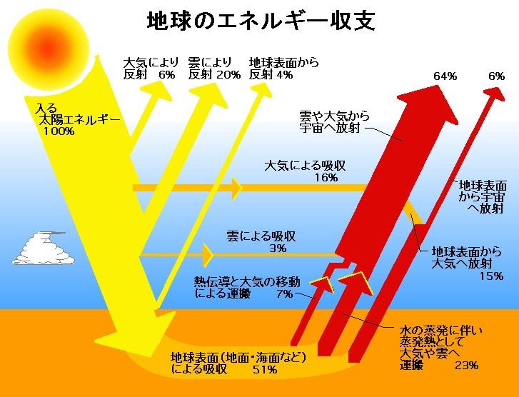 f:id:YukioSakaguchi:20190927111728j:plain