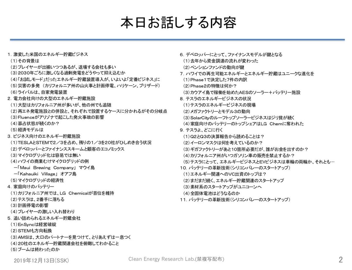 f:id:YukioSakaguchi:20191221111820j:plain