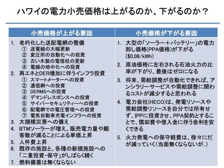 f:id:YukioSakaguchi:20200212095138j:plain