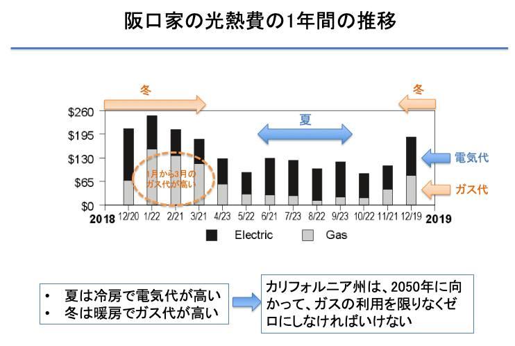 f:id:YukioSakaguchi:20200212095413j:plain