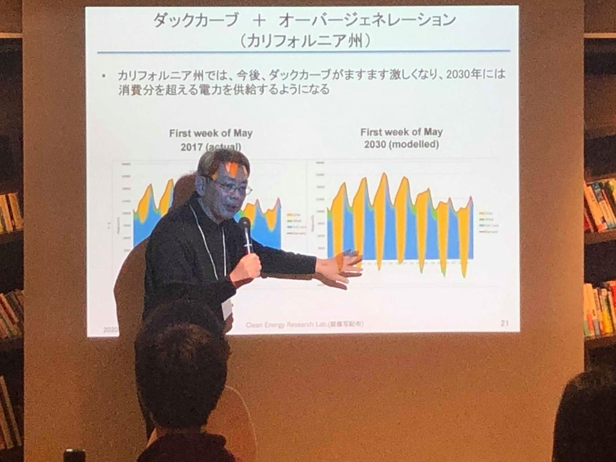f:id:YukioSakaguchi:20200212095846j:plain