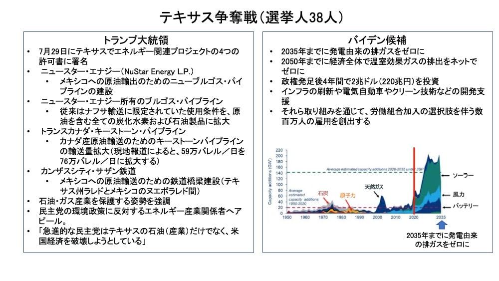 f:id:YukioSakaguchi:20201006040835j:plain
