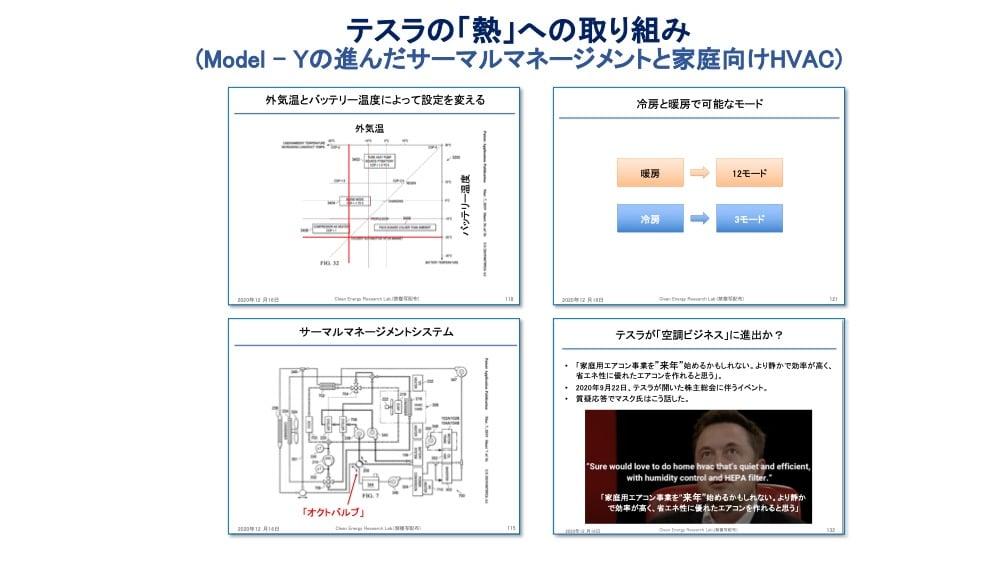 f:id:YukioSakaguchi:20201217064041j:plain