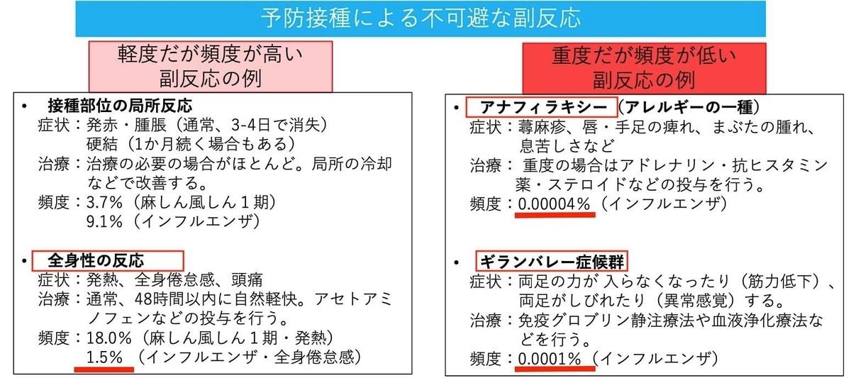 f:id:YukioSakaguchi:20210210034835j:plain