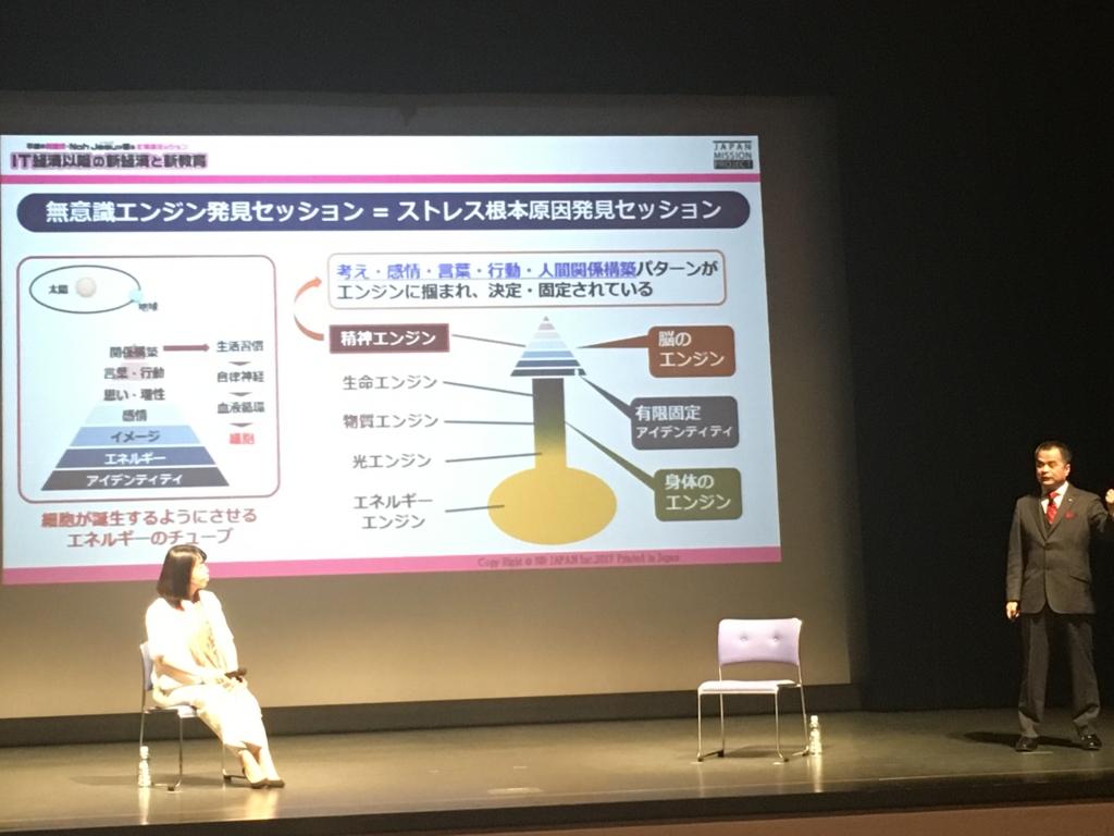 f:id:YukoSawada:20170425164224j:plain