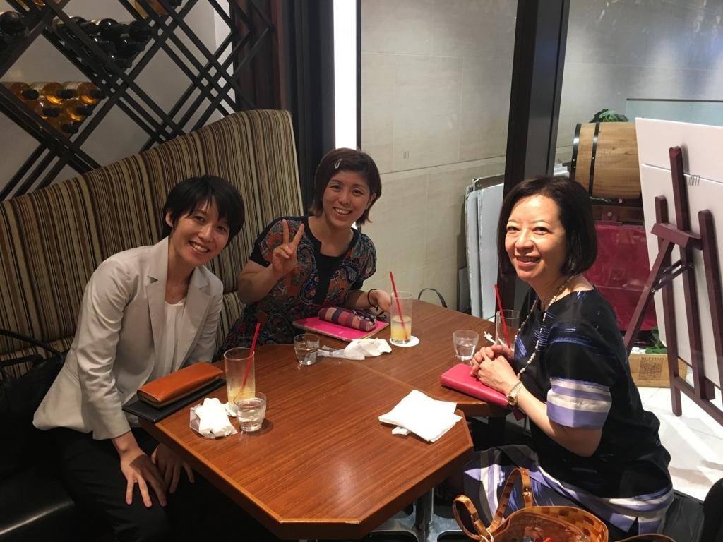 f:id:YukoSawada:20170710223656j:plain