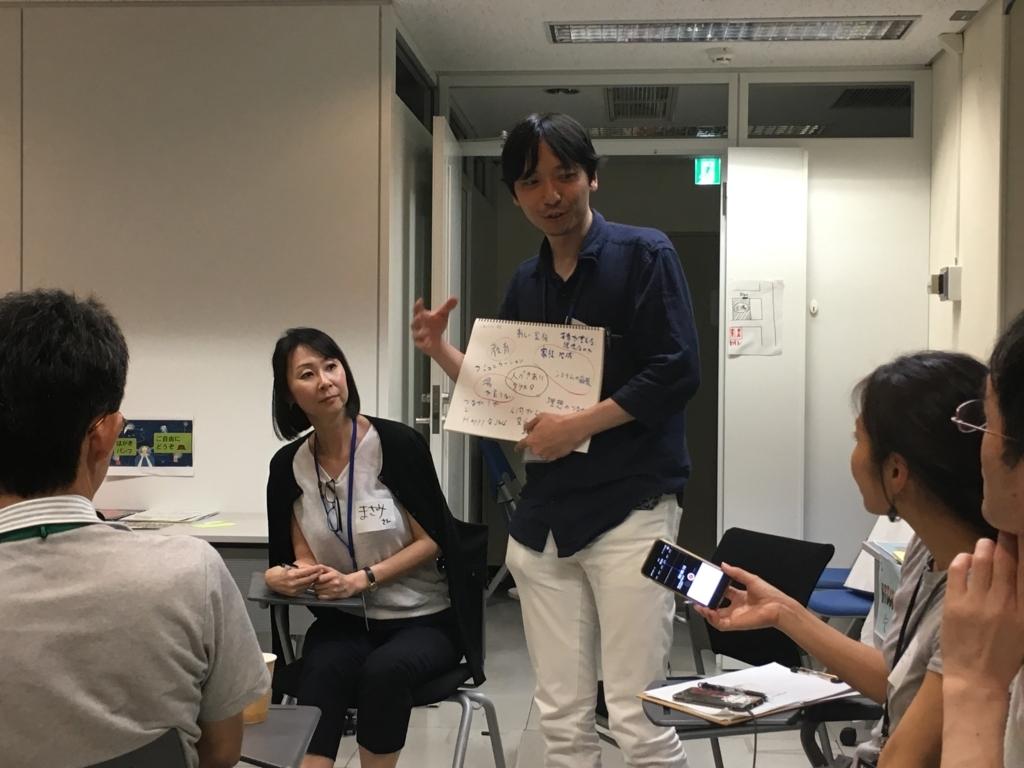 f:id:YukoSawada:20180806203000j:plain