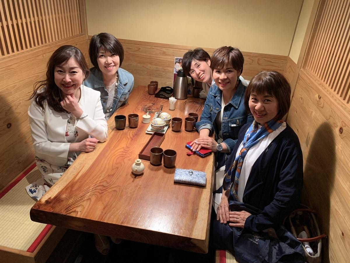 f:id:YukoSawada:20190521142837j:plain