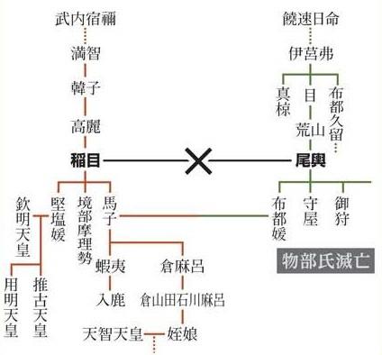 f:id:YumiAIKAWA:20210114124208j:plain
