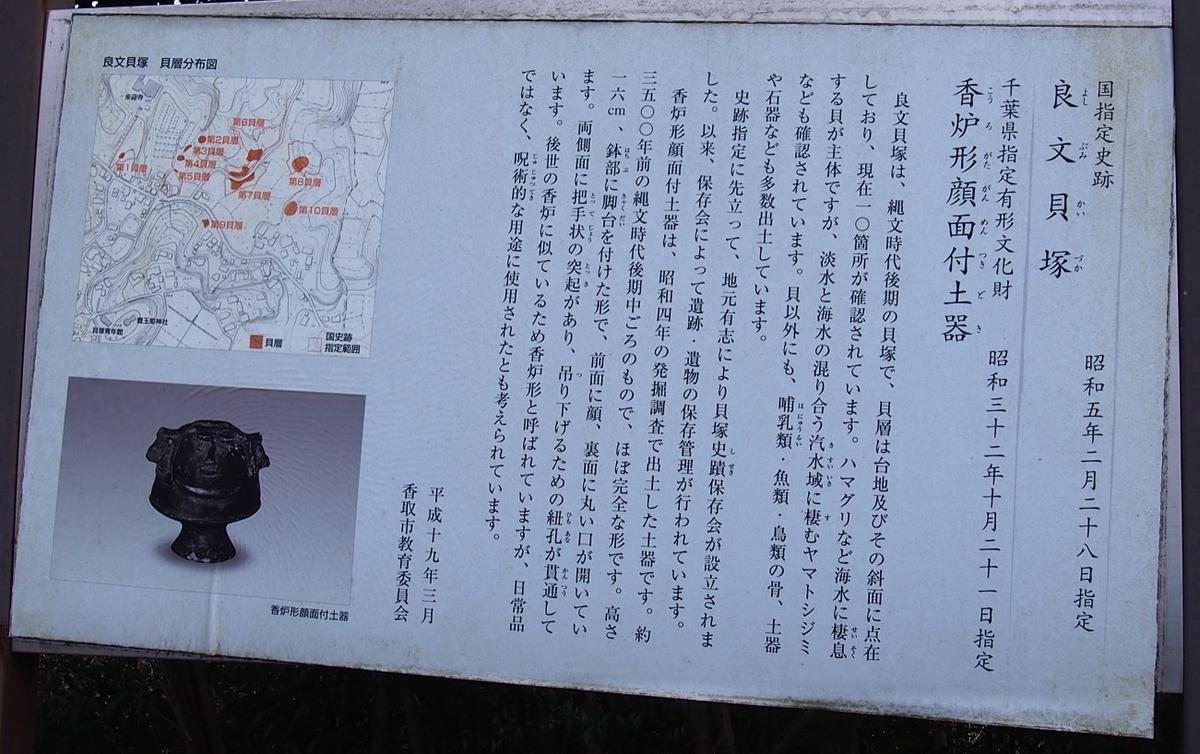 f:id:YumiAIKAWA:20210215050340j:plain