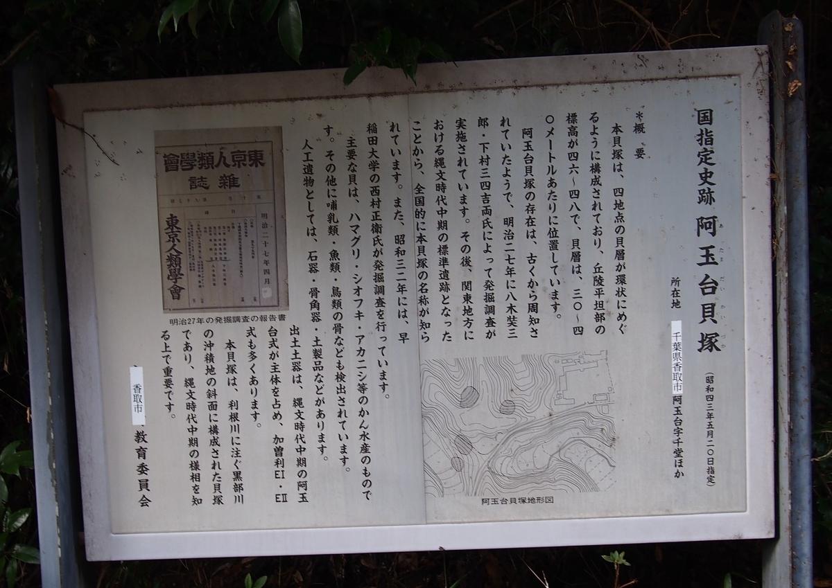 f:id:YumiAIKAWA:20210215064846j:plain