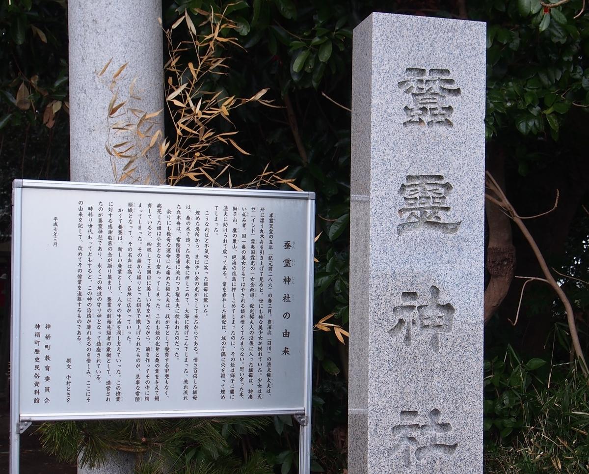 f:id:YumiAIKAWA:20210305053849j:plain