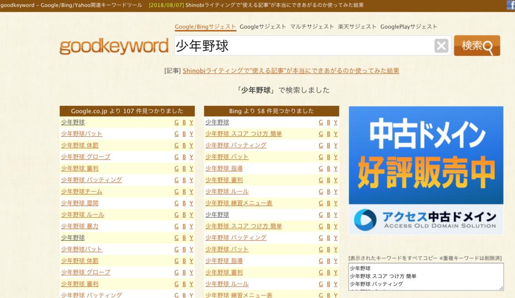 Goodkeyword検索画面