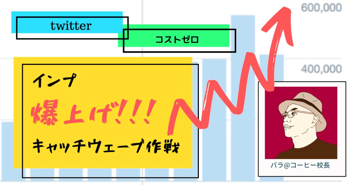 インプ爆上げ有料note