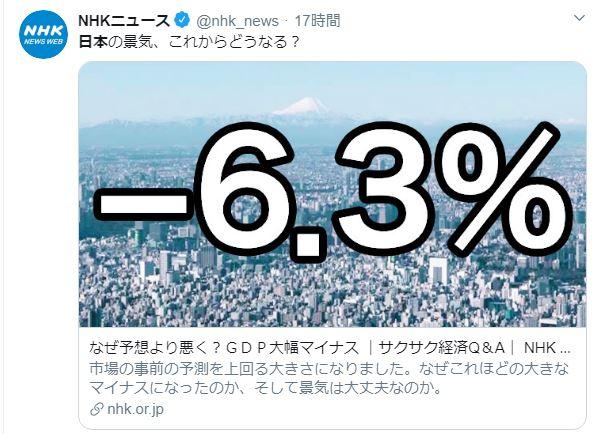GDP-6.3