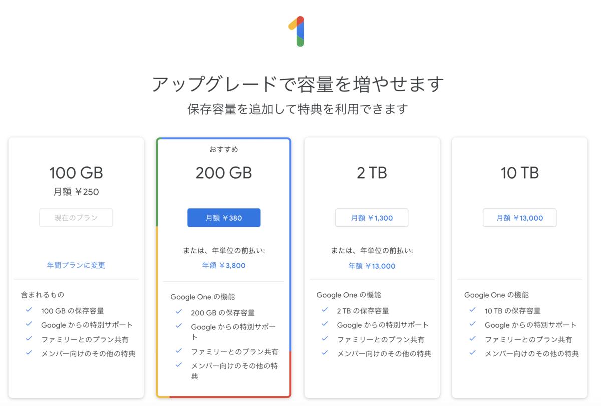 Googleドライブ料金体系