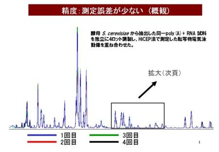 f:id:Yunokawa:20111204122611j:image