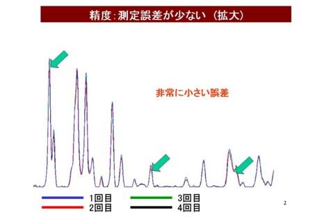 f:id:Yunokawa:20111204122612j:image