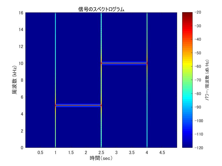 f:id:Yuri-Processing-Club:20181003161738p:plain:w400