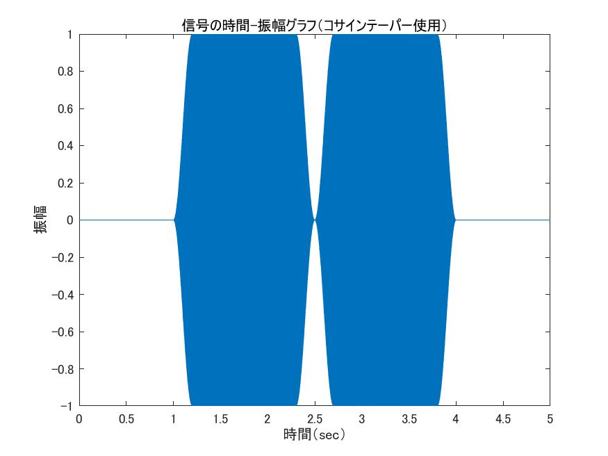 f:id:Yuri-Processing-Club:20181003175920p:plain:w400