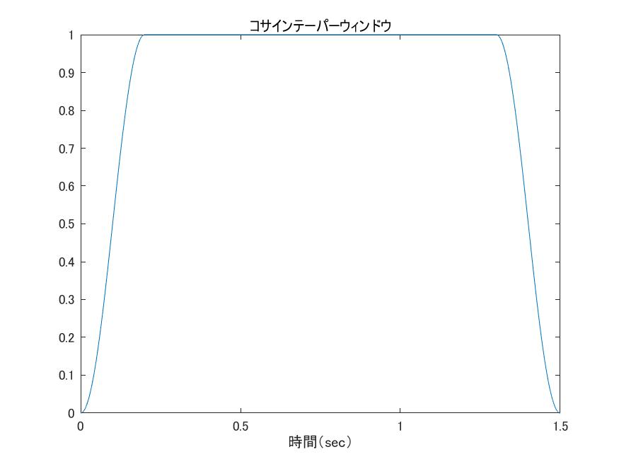 f:id:Yuri-Processing-Club:20181003180010p:plain:w400