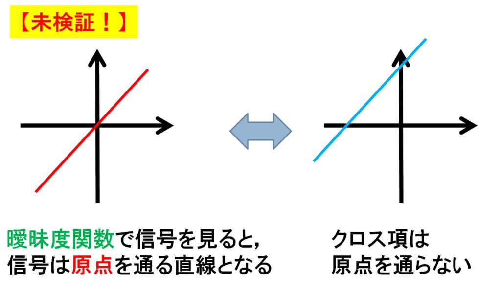 f:id:Yuri-Processing-Club:20181101174248p:plain