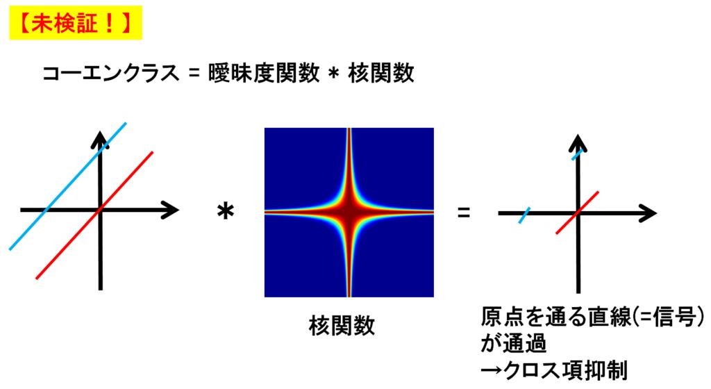 f:id:Yuri-Processing-Club:20181101174257p:plain
