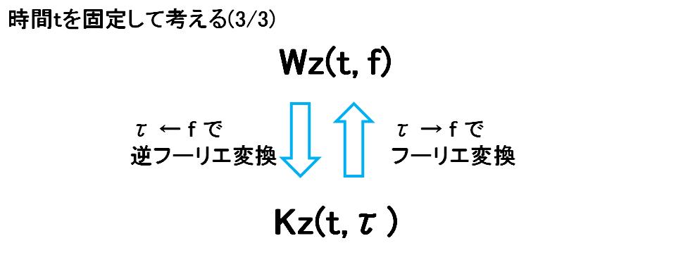 f:id:Yuri-Processing-Club:20190222163601p:plain