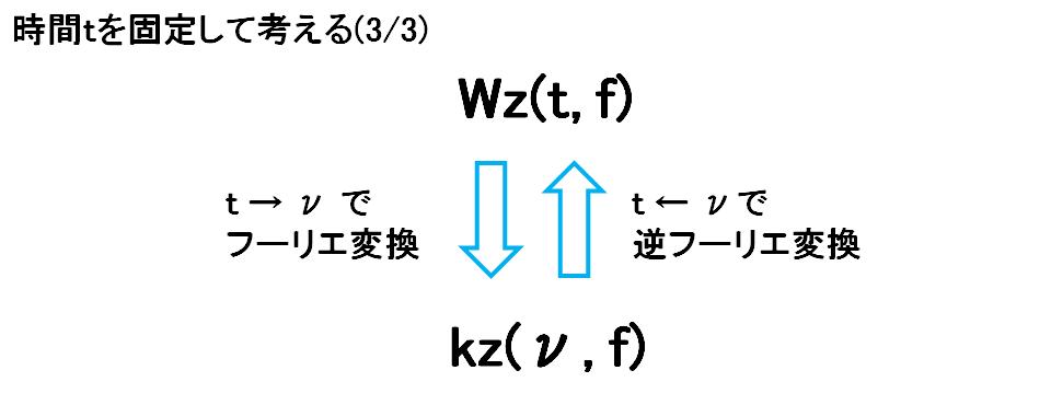 f:id:Yuri-Processing-Club:20190222165304p:plain