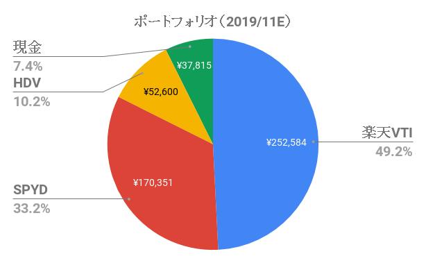 f:id:Yuri-Processing-Club:20191130095542p:plain