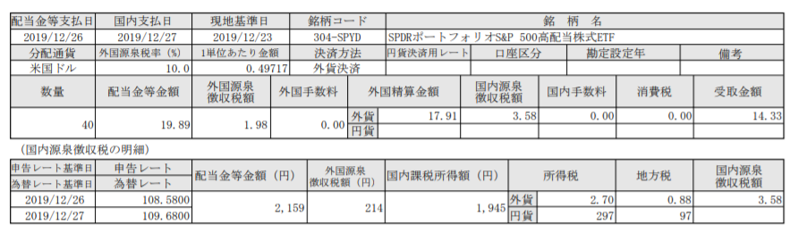f:id:Yuri-Processing-Club:20200107065308p:plain