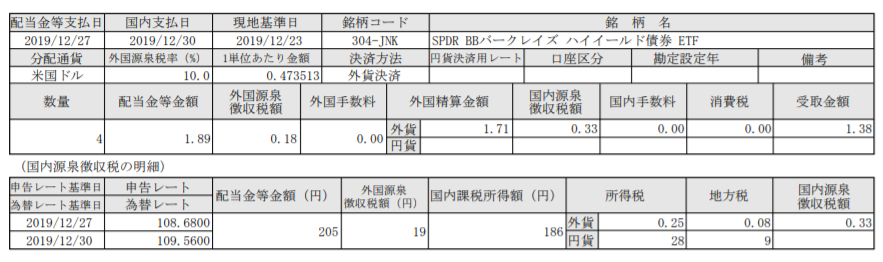 f:id:Yuri-Processing-Club:20200107065316p:plain