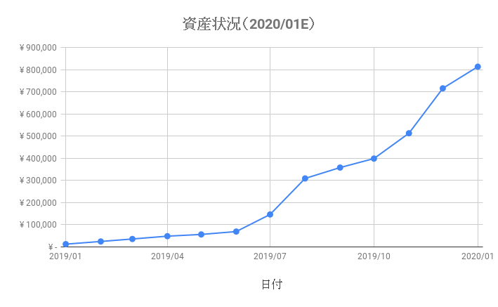f:id:Yuri-Processing-Club:20200201091212p:plain