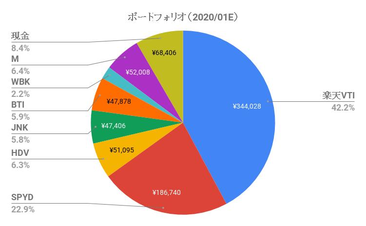 f:id:Yuri-Processing-Club:20200201091634p:plain