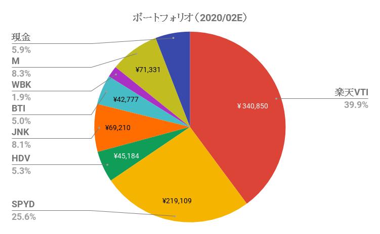 f:id:Yuri-Processing-Club:20200229061714p:plain