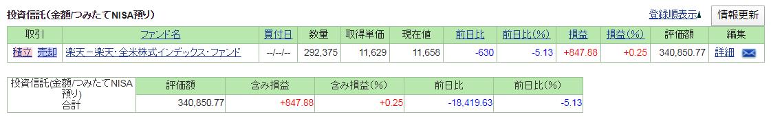 f:id:Yuri-Processing-Club:20200229062659p:plain
