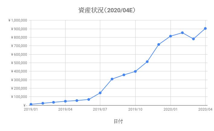 f:id:Yuri-Processing-Club:20200501095702p:plain