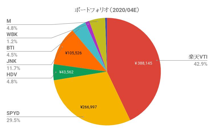 f:id:Yuri-Processing-Club:20200501095848p:plain